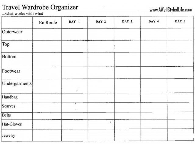 cruise wardrobe planner how to organize your travel wardrobe 183 a well styled 174 cruise wardrobe planner